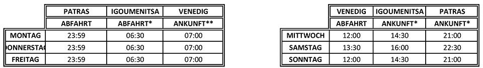 ANEK-SUPERFAST-MINOAN-VENICE-FAHRPLAN-1