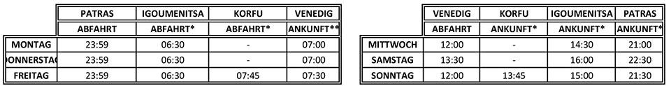 ANEK-SUPERFAST-MINOAN-VENICE-FAHRPLAN-2
